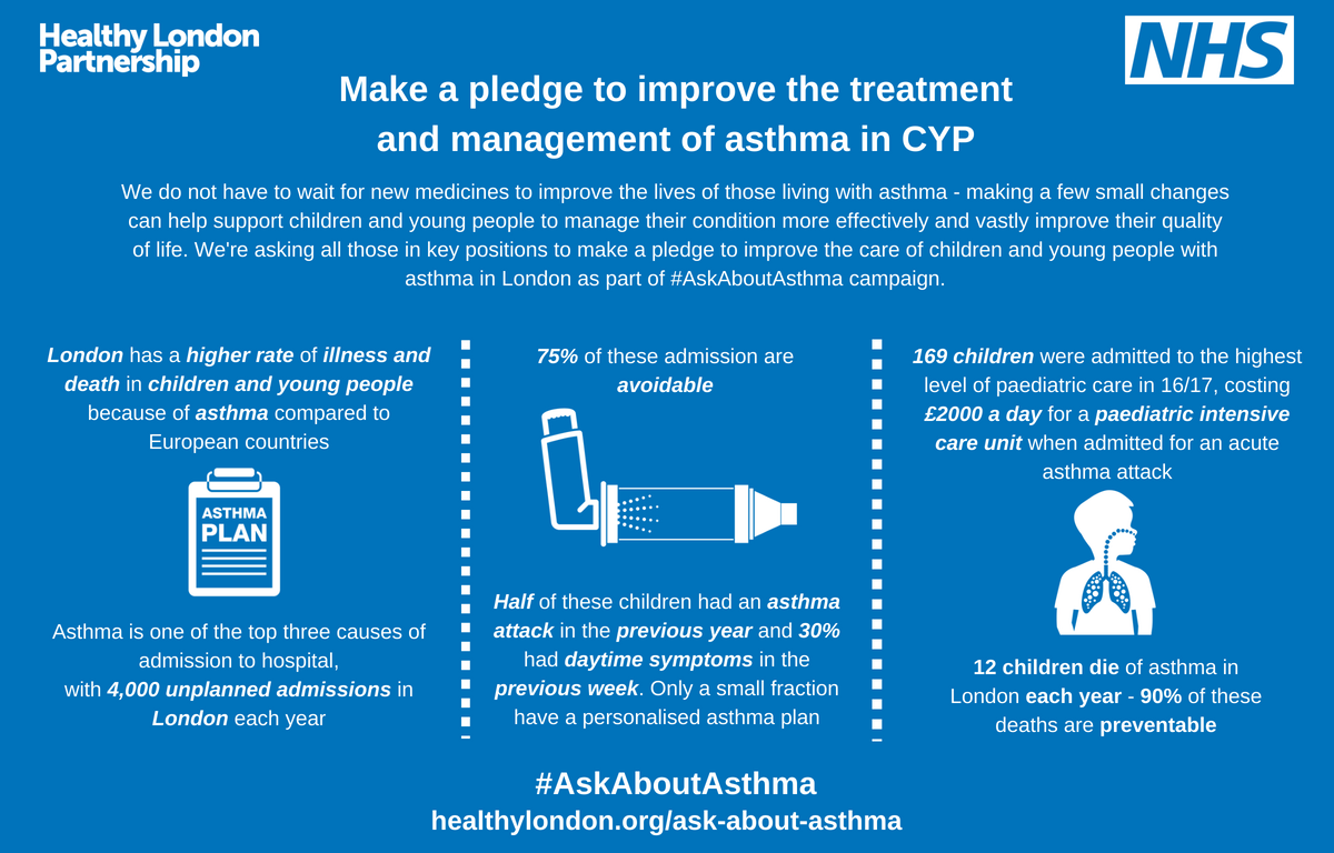 askaboutasthma communications toolkit